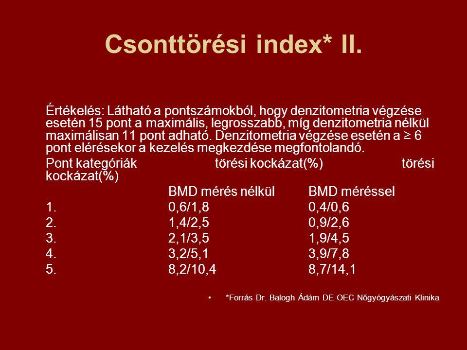 Csonttörési index* II.