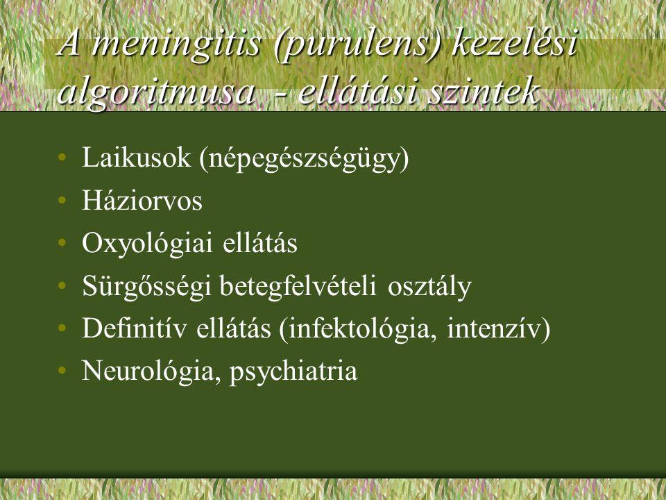 A meningitis (purulens) kezelési algoritmusa - ellátási szintek