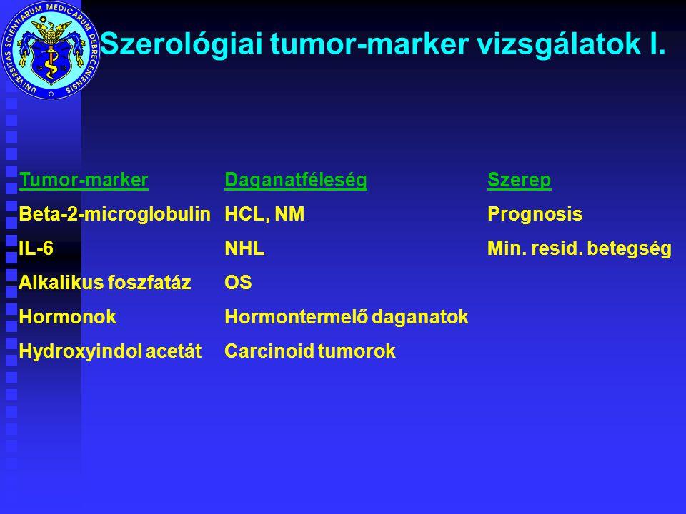 Szerológiai tumor-marker vizsgálatok I.