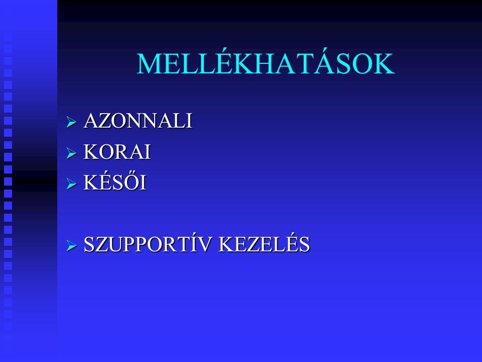 MELLÉKHATÁSOK AZONNALI KORAI KÉSŐI SZUPPORTÍV KEZELÉS