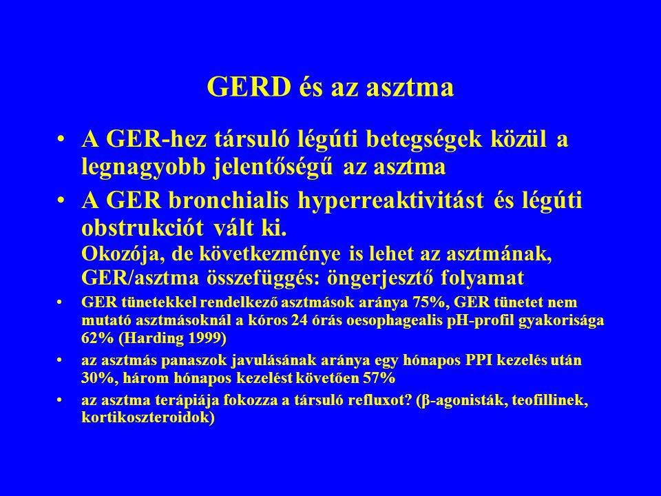 GERD és az asztma A GER-hez társuló légúti betegségek közül a legnagyobb jelentőségű az asztma.