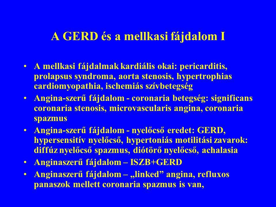 A GERD és a mellkasi fájdalom I