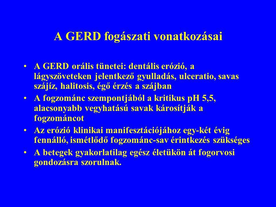 A GERD fogászati vonatkozásai