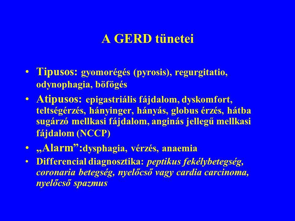 A GERD tünetei Tipusos: gyomorégés (pyrosis), regurgitatio, odynophagia, böfögés.