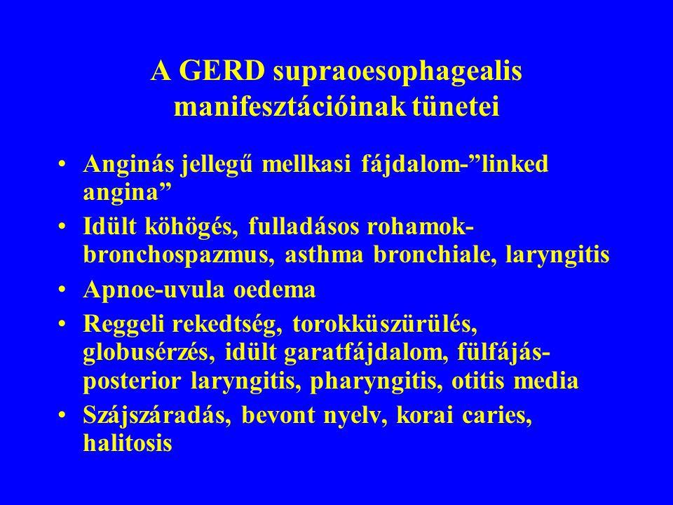 A GERD supraoesophagealis manifesztációinak tünetei