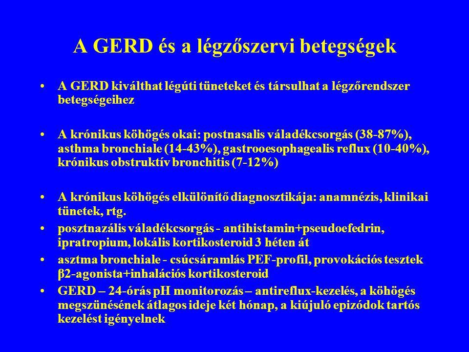 A GERD és a légzőszervi betegségek