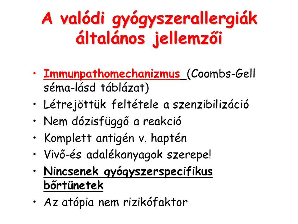 A valódi gyógyszerallergiák általános jellemzői