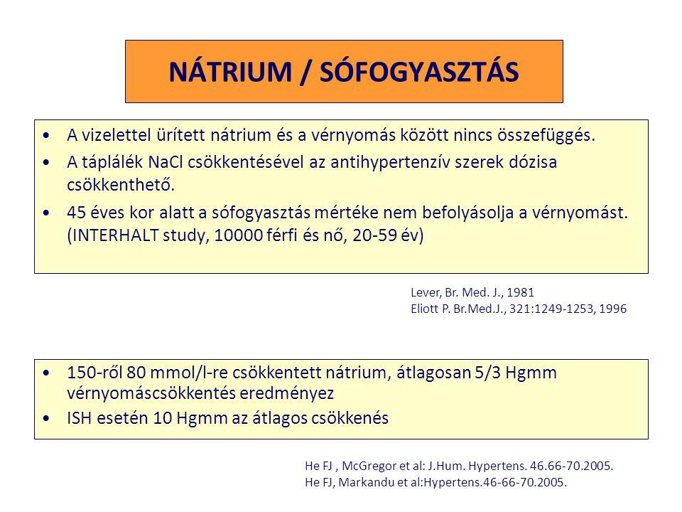 NÁTRIUM / SÓFOGYASZTÁS