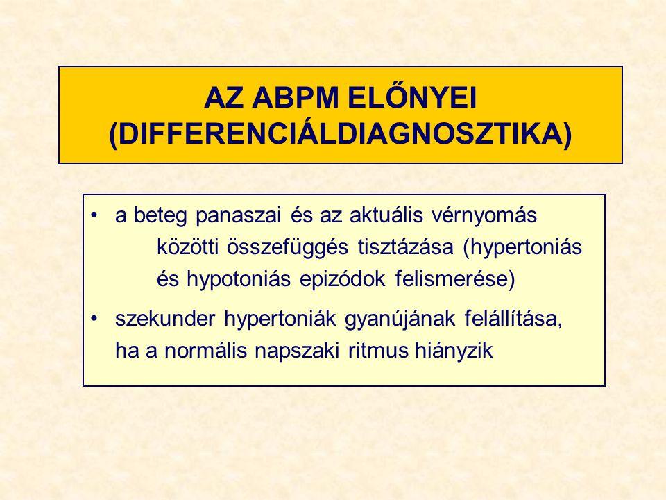 AZ ABPM ELŐNYEI (DIFFERENCIÁLDIAGNOSZTIKA)