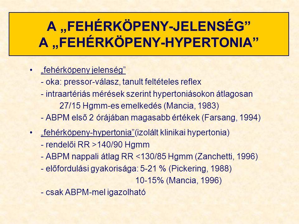 """A """"FEHÉRKÖPENY-JELENSÉG A """"FEHÉRKÖPENY-HYPERTONIA"""