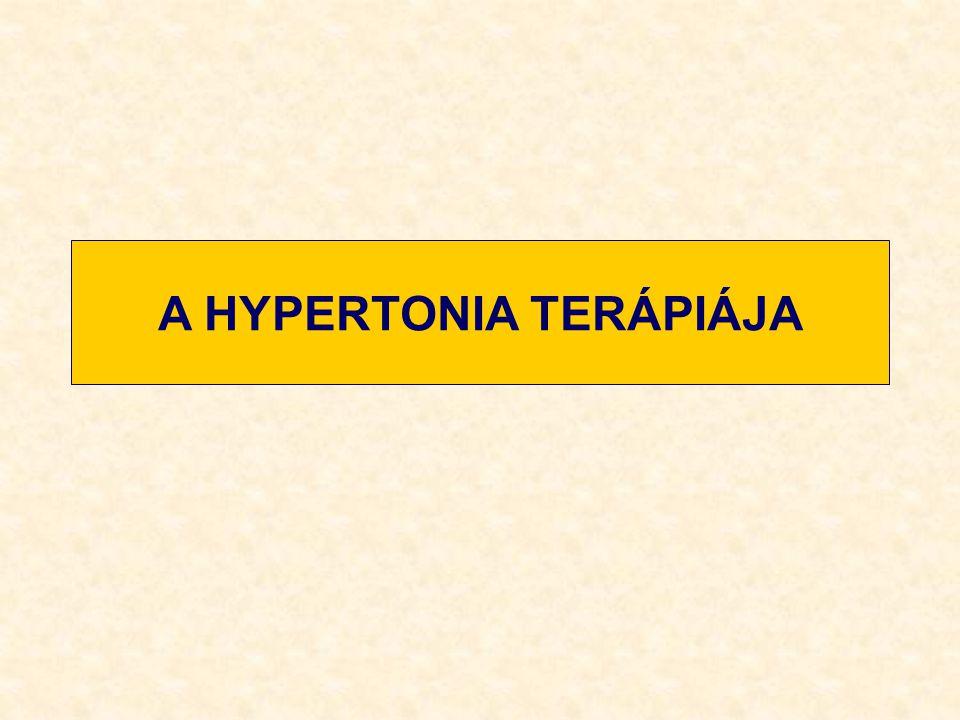 A HYPERTONIA TERÁPIÁJA