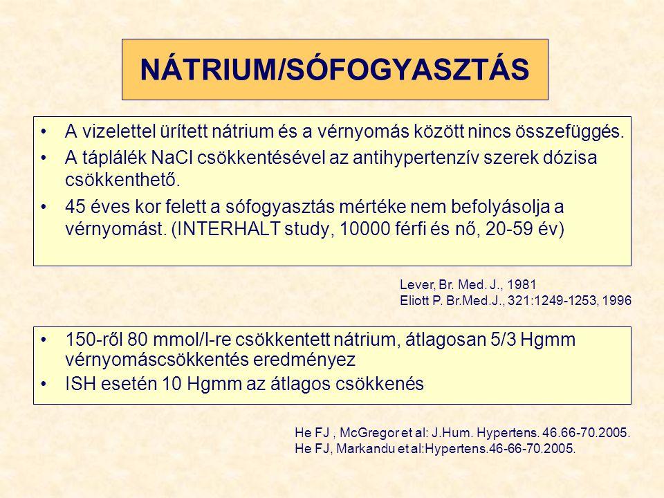 NÁTRIUM/SÓFOGYASZTÁS