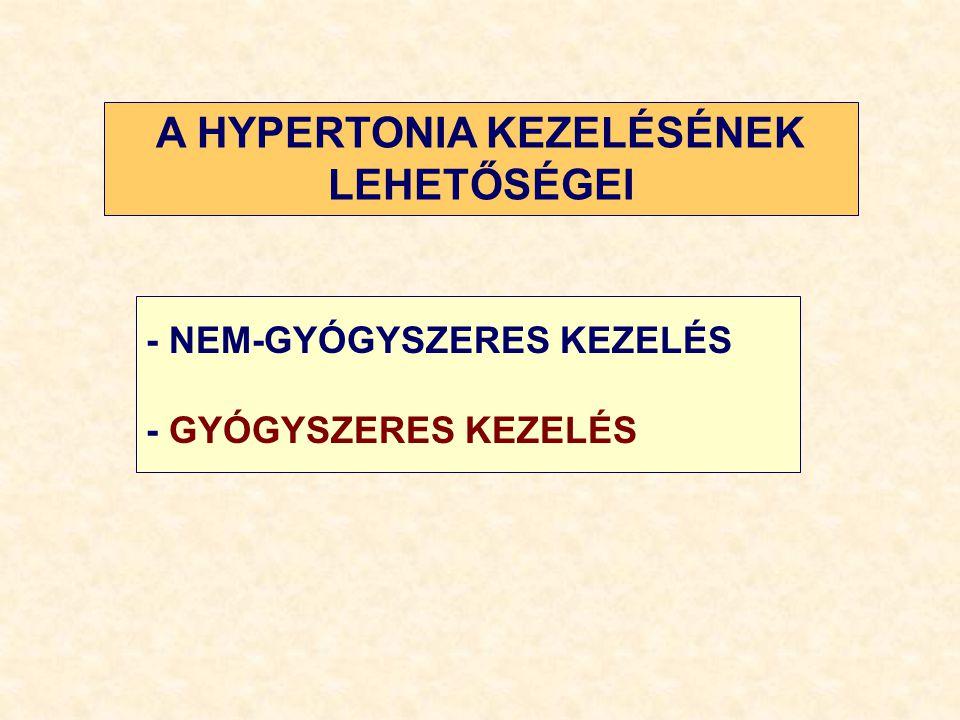 - NEM-GYÓGYSZERES KEZELÉS - GYÓGYSZERES KEZELÉS