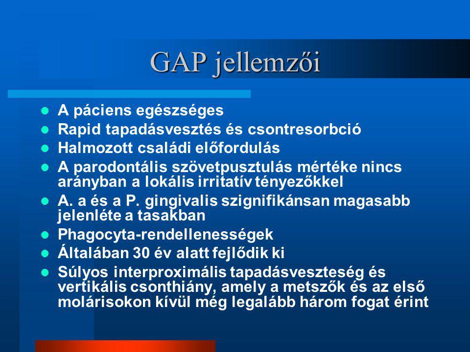 GAP jellemzői A páciens egészséges