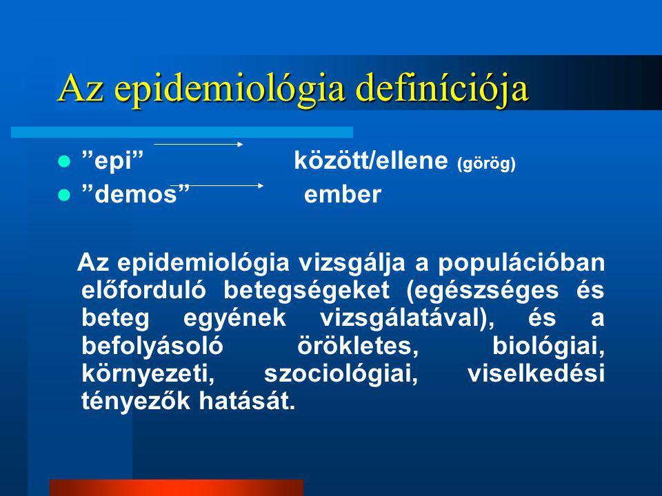 Az epidemiológia definíciója