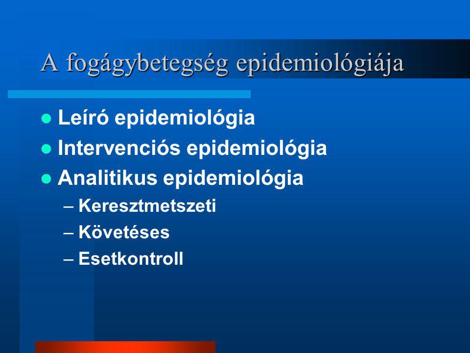 A fogágybetegség epidemiológiája