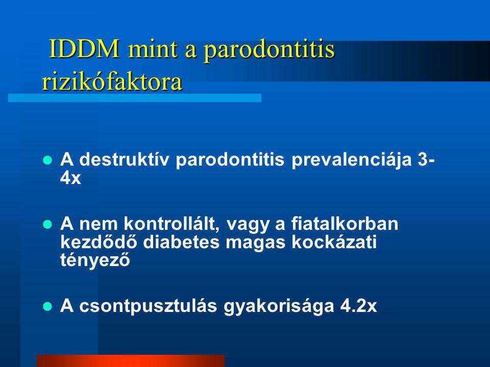 IDDM mint a parodontitis rizikófaktora