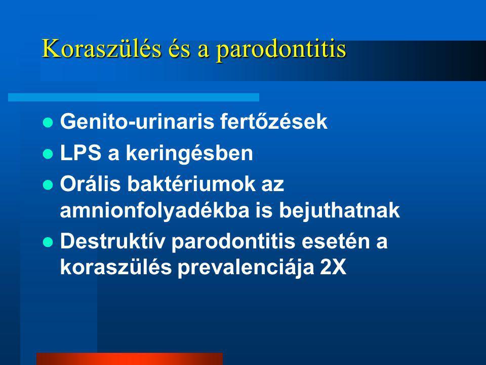 Koraszülés és a parodontitis