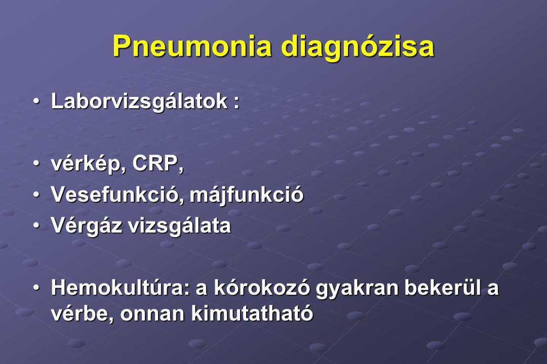 Pneumonia diagnózisa Laborvizsgálatok : vérkép, CRP,