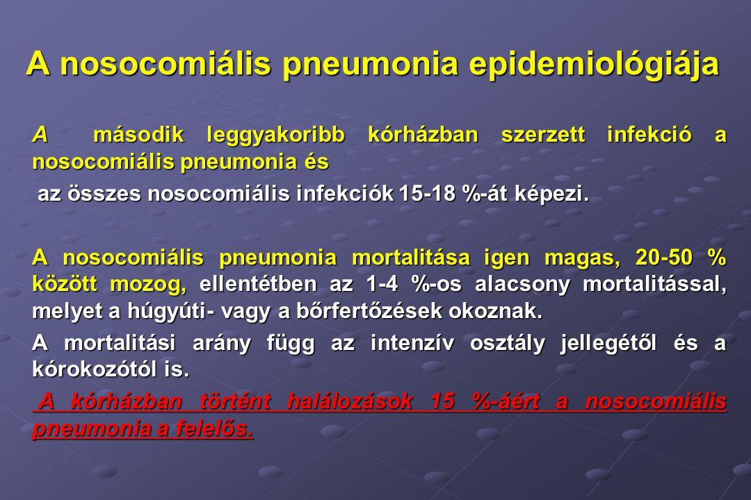 A nosocomiális pneumonia epidemiológiája