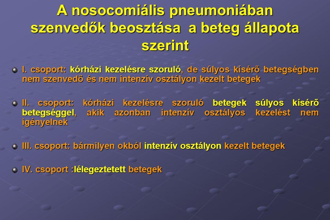 A nosocomiális pneumoniában szenvedők beosztása a beteg állapota szerint