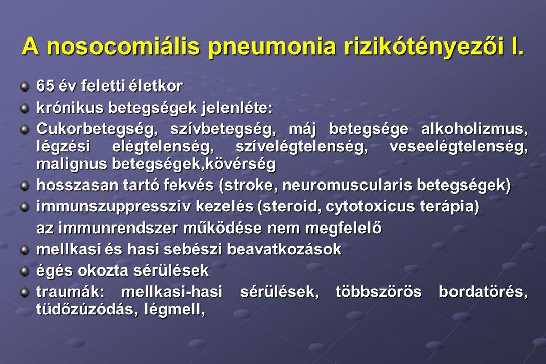 A nosocomiális pneumonia rizikótényezői I.