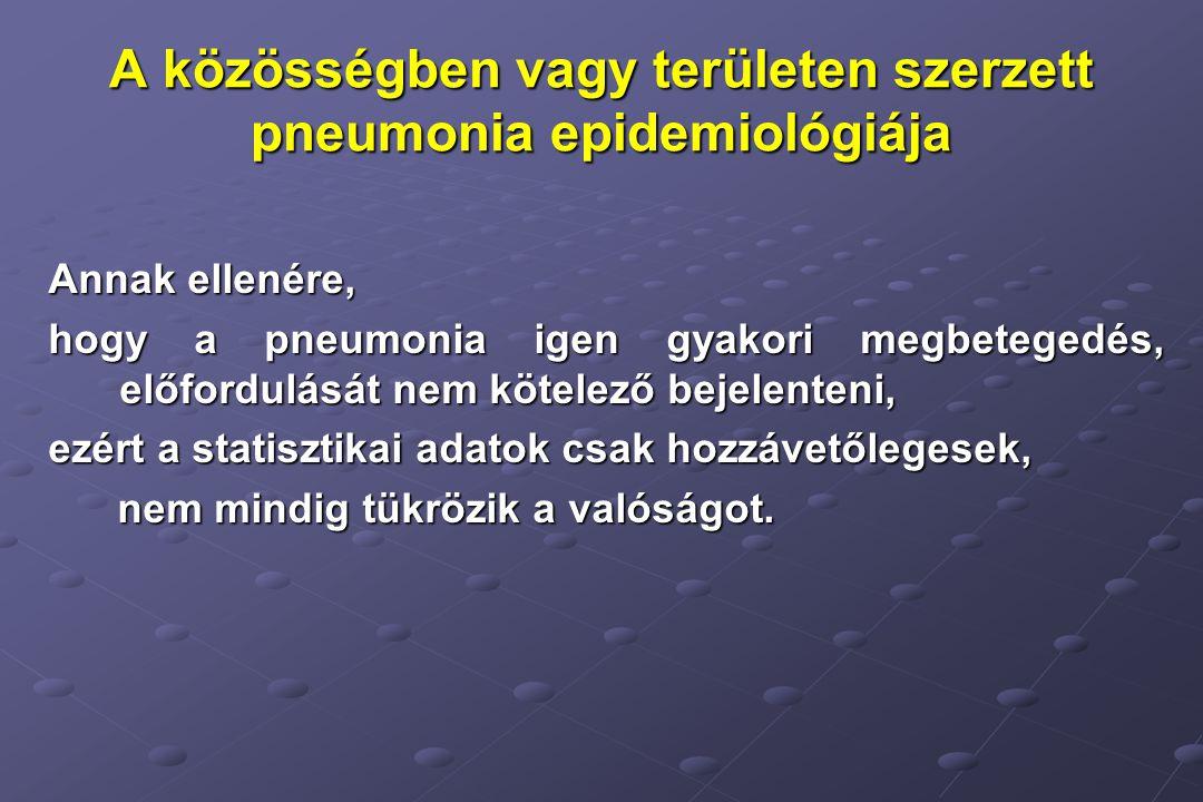 A közösségben vagy területen szerzett pneumonia epidemiológiája