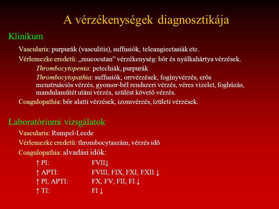 A vérzékenységek diagnosztikája