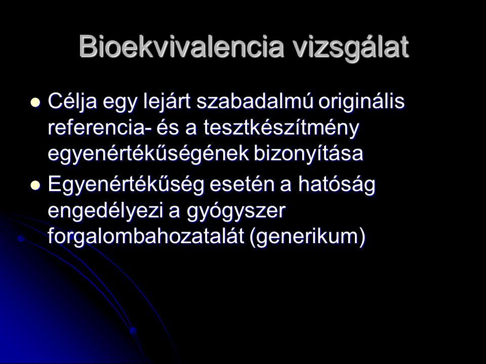 Bioekvivalencia vizsgálat