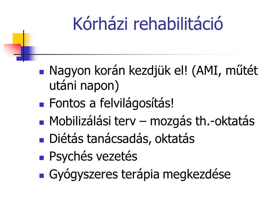 Kórházi rehabilitáció