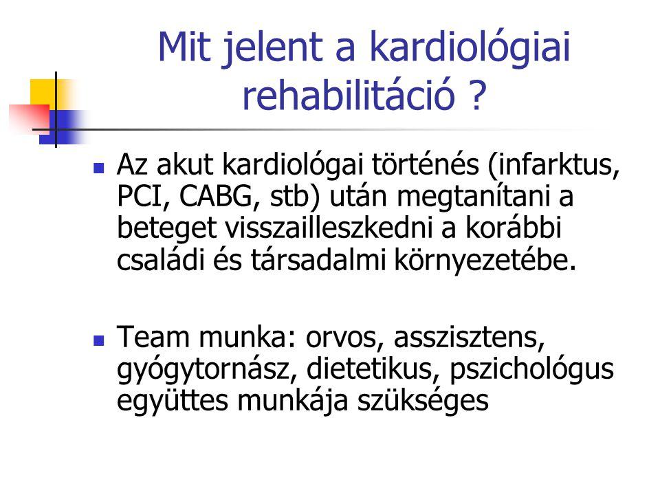 Mit jelent a kardiológiai rehabilitáció