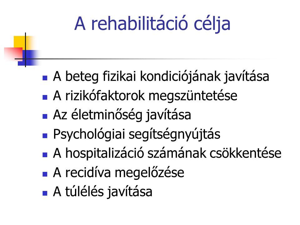 A rehabilitáció célja A beteg fizikai kondiciójának javítása