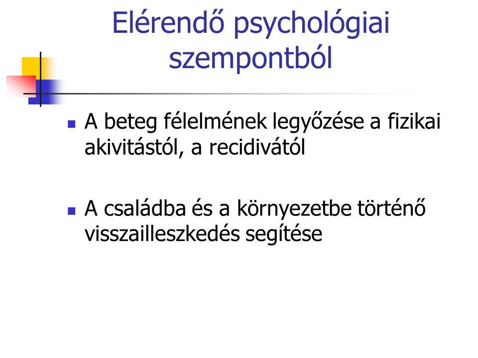 Elérendő psychológiai szempontból