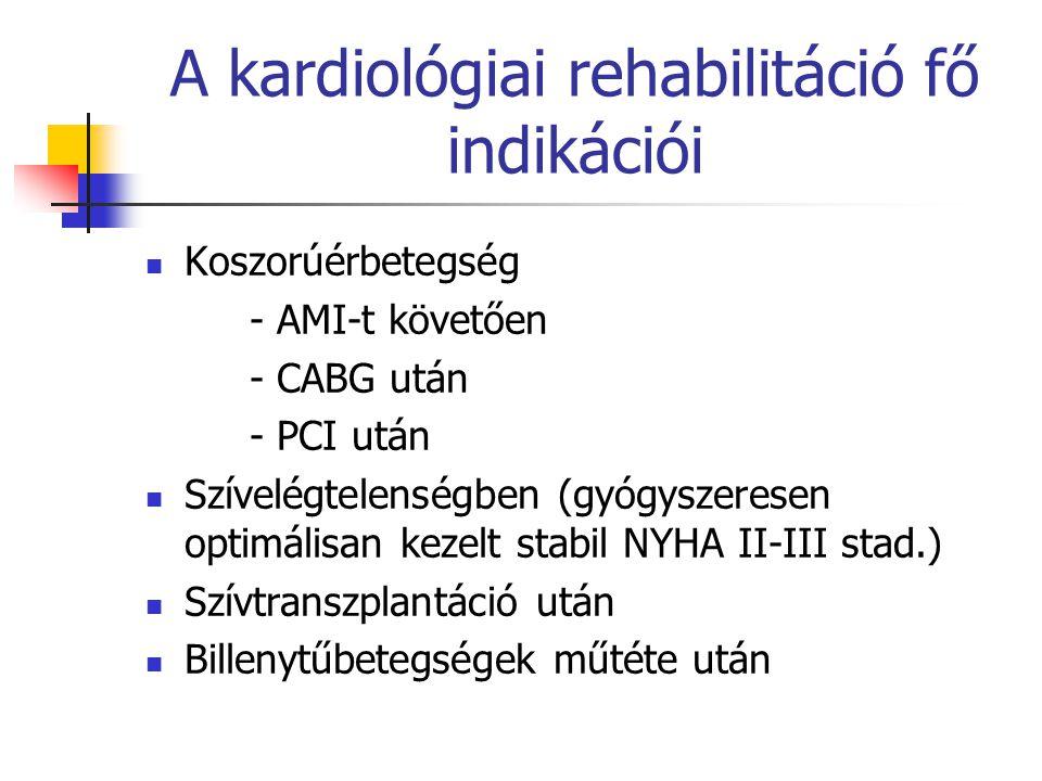 A kardiológiai rehabilitáció fő indikációi