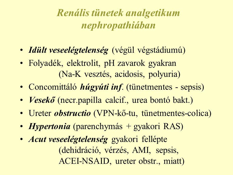 Renális tünetek analgetikum nephropathiában