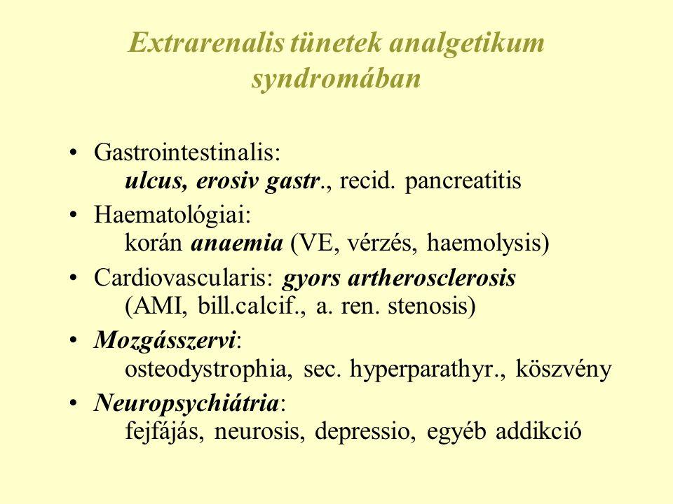 Extrarenalis tünetek analgetikum syndromában