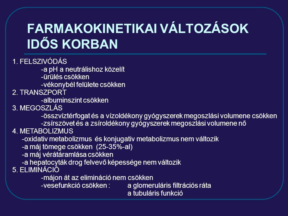 FARMAKOKINETIKAI VÁLTOZÁSOK IDŐS KORBAN