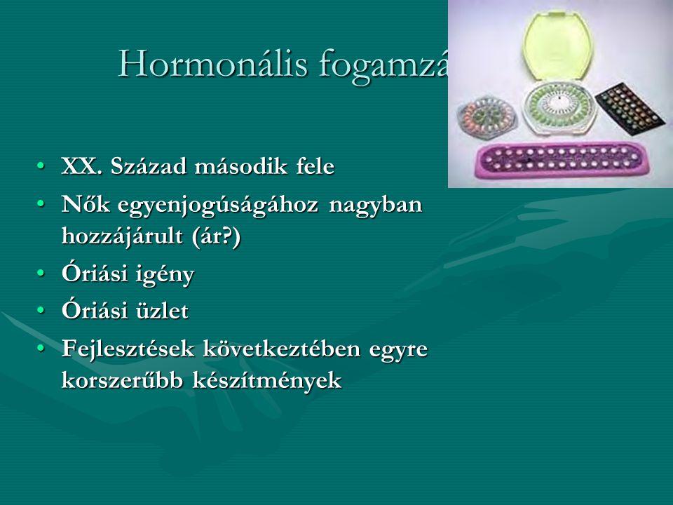 Hormonális fogamzásgátlás