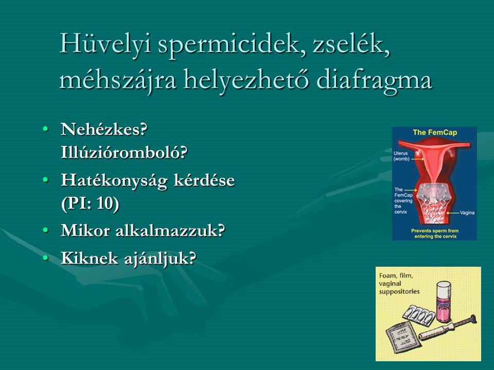 Hüvelyi spermicidek, zselék, méhszájra helyezhető diafragma