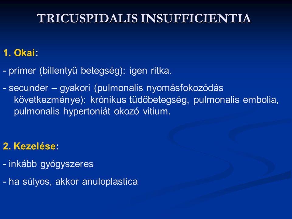 TRICUSPIDALIS INSUFFICIENTIA