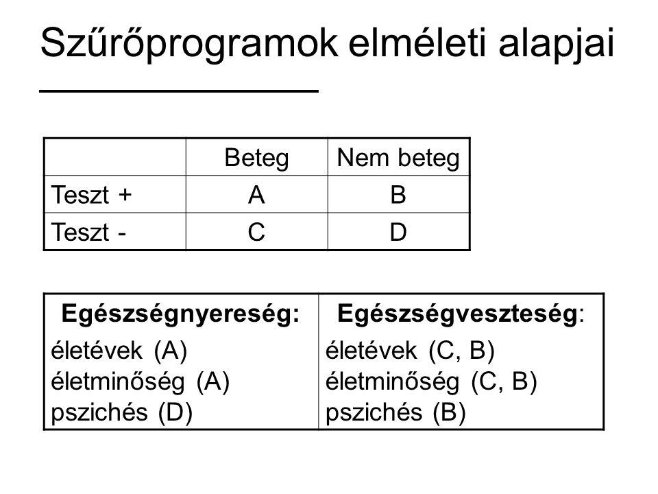 Szűrőprogramok elméleti alapjai