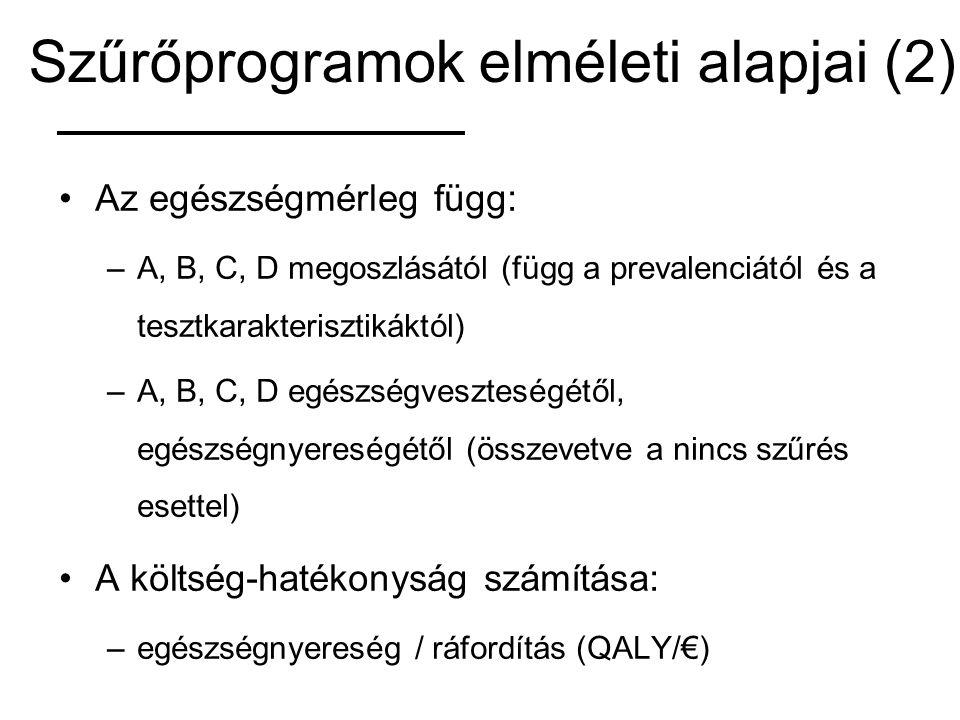 Szűrőprogramok elméleti alapjai (2)