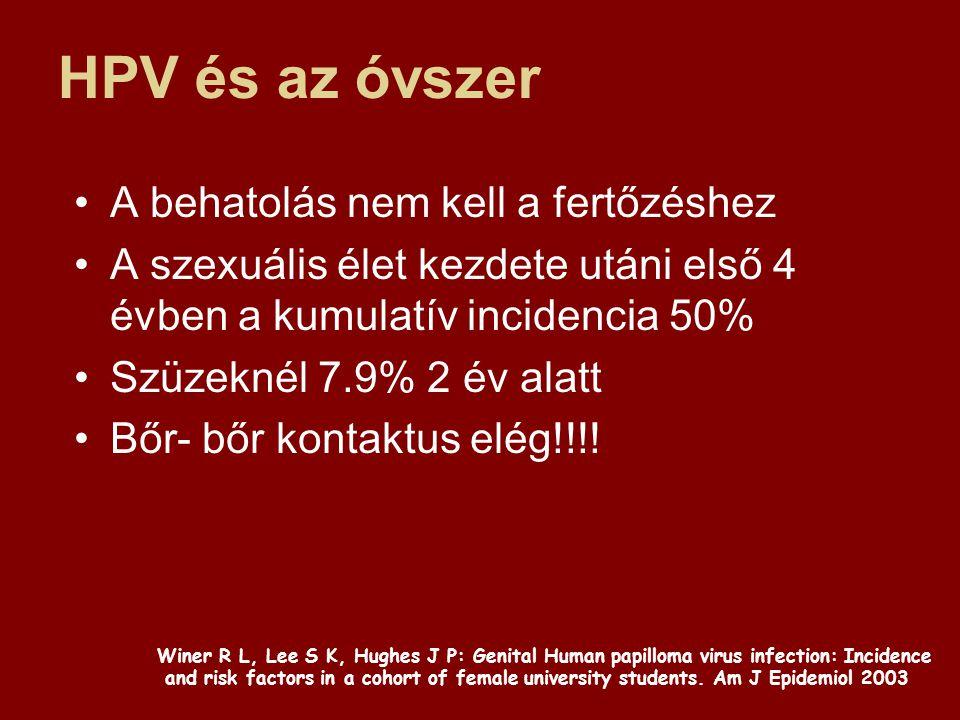 HPV és az óvszer A behatolás nem kell a fertőzéshez