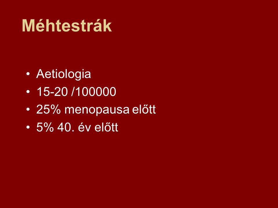 Méhtestrák Aetiologia 15-20 /100000 25% menopausa előtt