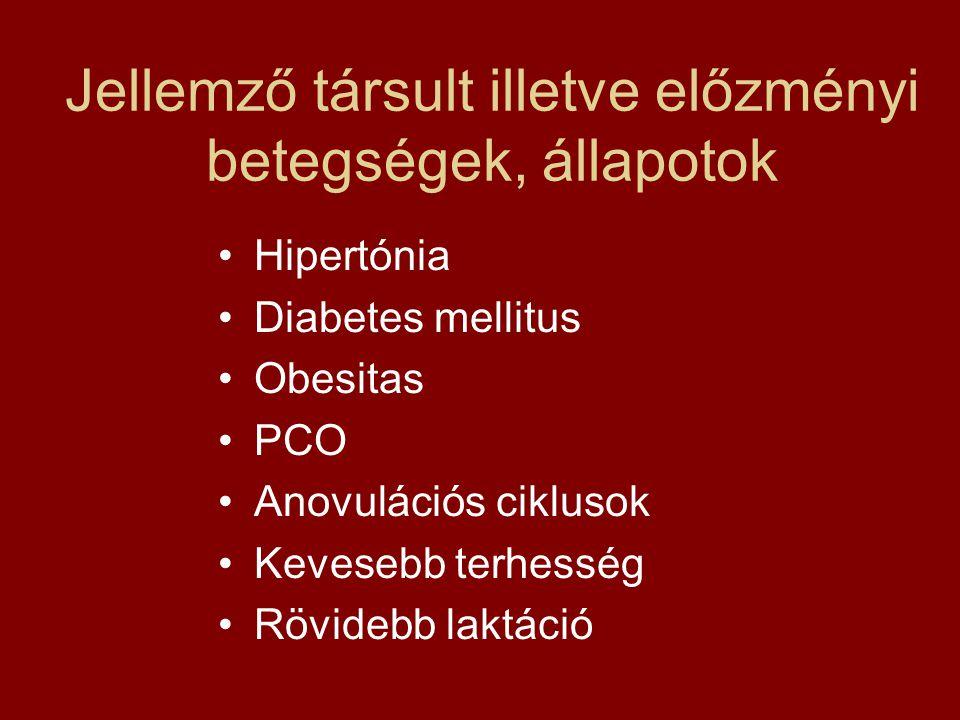Jellemző társult illetve előzményi betegségek, állapotok