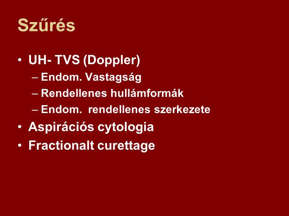 Szűrés UH- TVS (Doppler) Aspirációs cytologia Fractionalt curettage