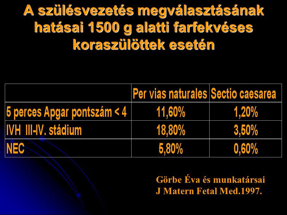 A szülésvezetés megválasztásának hatásai 1500 g alatti farfekvéses koraszülöttek esetén