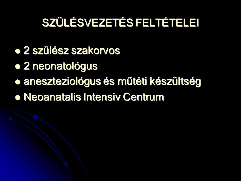 SZÜLÉSVEZETÉS FELTÉTELEI