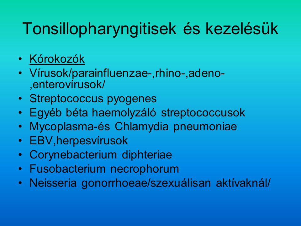 Tonsillopharyngitisek és kezelésük