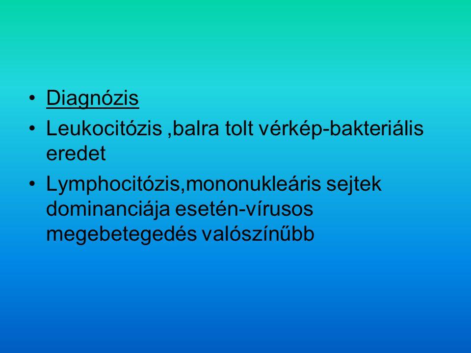 Diagnózis Leukocitózis ,balra tolt vérkép-bakteriális eredet.